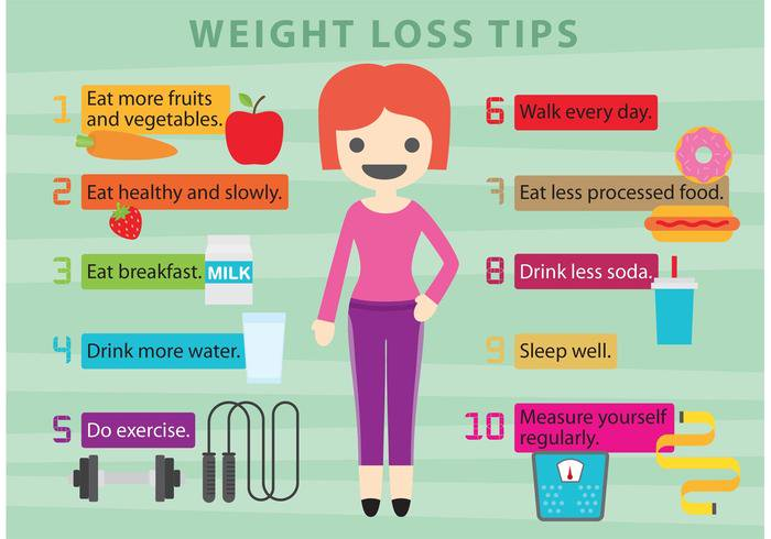 Top 10 Effective Weight Loss Tips For Women - Stay Super Fit