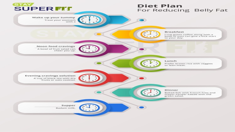 Diet-plan-for-reducing-belly-fat